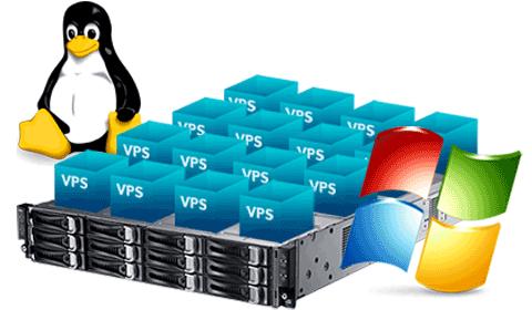 Vps sự lựa chọn lưu trữ cho các công ty khởi nghiệp thương mại điện tử